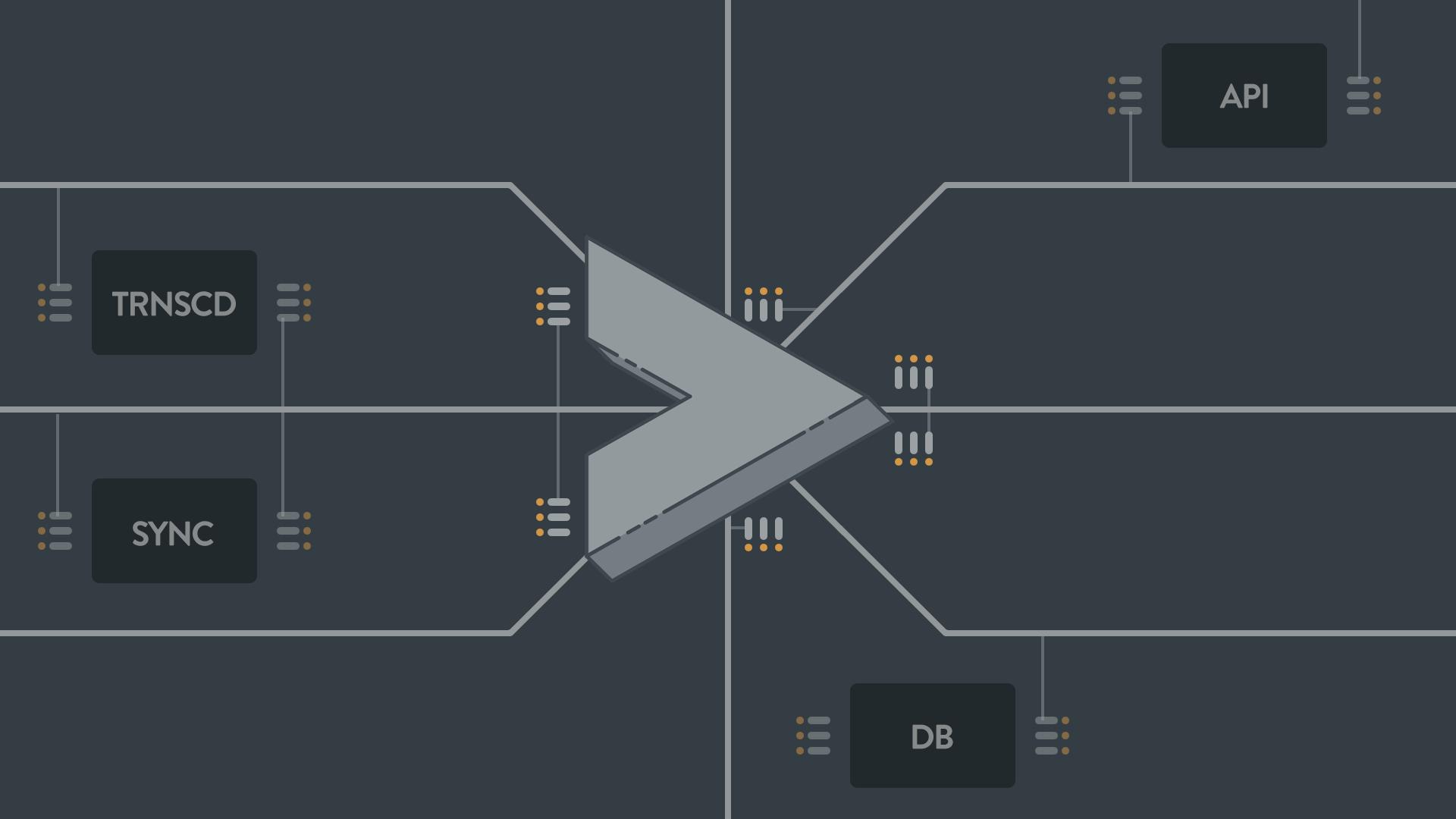 Choosing a Front-end JS Framework